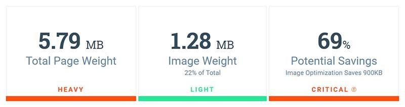 Page weight